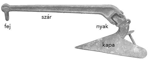 Az öntöttvas horgonyszár merevségét a H keresztmetszete adja