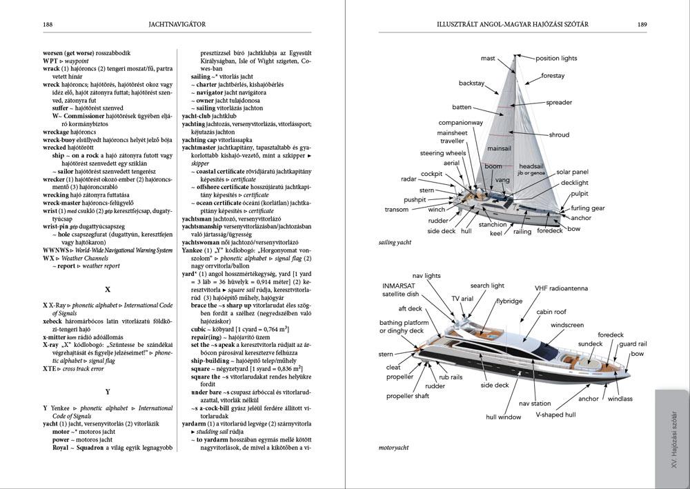 Jachtnavigátor III., XV. fejezet: Illusztrált angol-magyar hajózási szótár